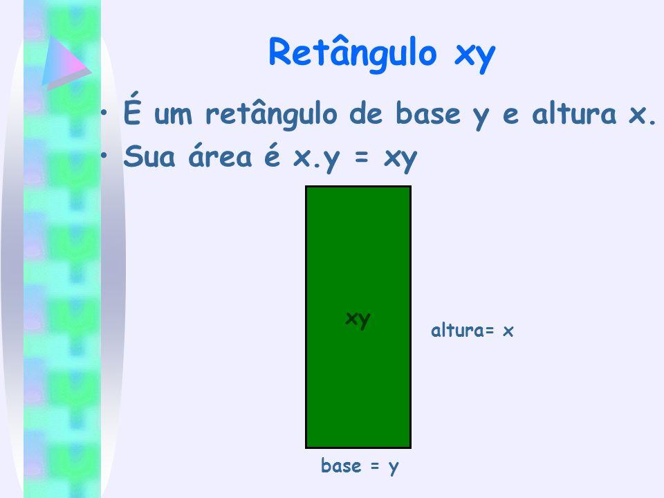 Retângulo x É um retângulo de base 1 e altura x. Sua área é 1.x = x altura = x Base = 1 x