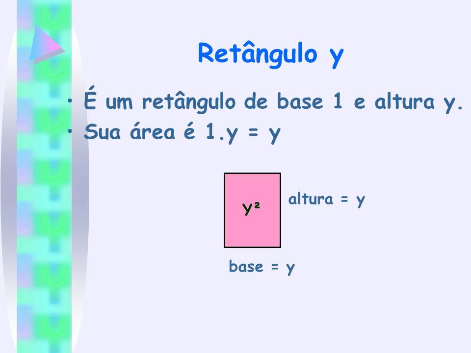 Retângulo y É um retângulo de base 1 e altura y. Sua área é 1.y = y altura = y base = y Y²