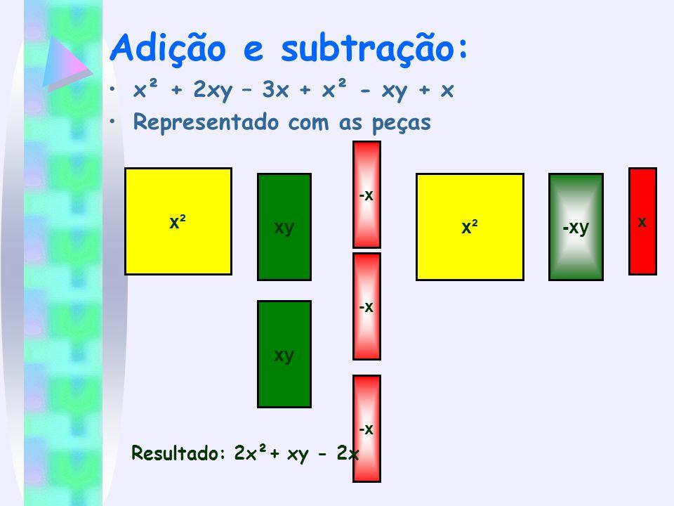 Adição e subtração: x² + 2xy – 3x + x² - xy + x Representado com as peças x² xy -x -xy x x² xy -x Resultado: 2x²+ xy - 2x