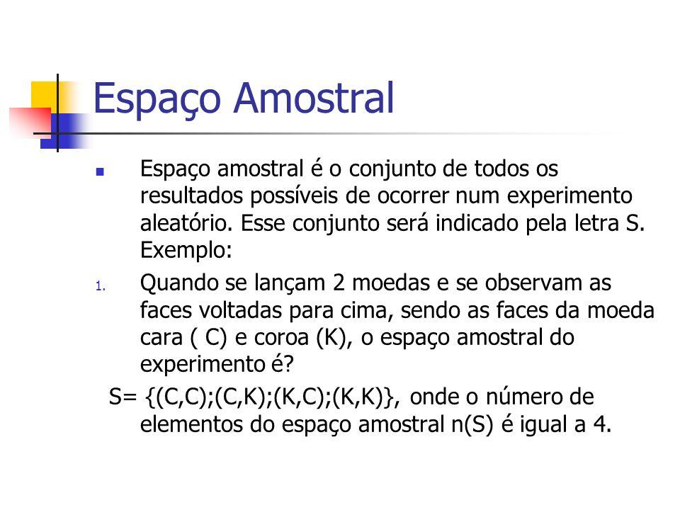 Espaço Amostral Espaço amostral é o conjunto de todos os resultados possíveis de ocorrer num experimento aleatório. Esse conjunto será indicado pela l