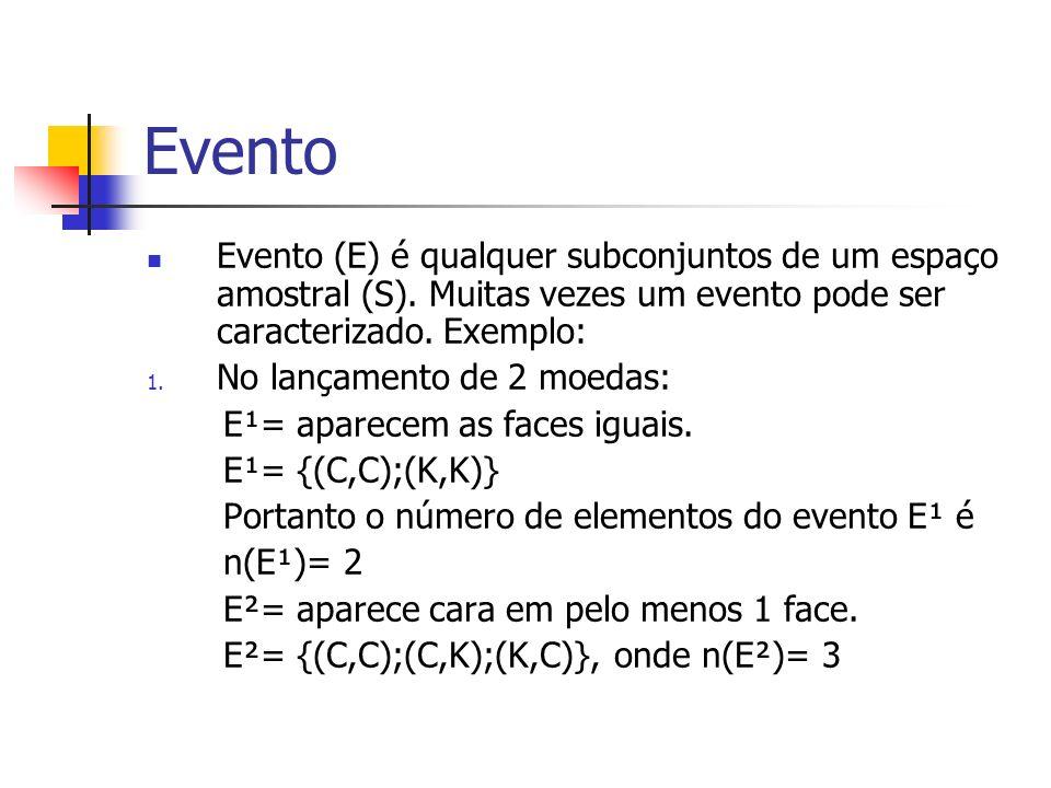 Evento Evento (E) é qualquer subconjuntos de um espaço amostral (S). Muitas vezes um evento pode ser caracterizado. Exemplo: 1. No lançamento de 2 moe