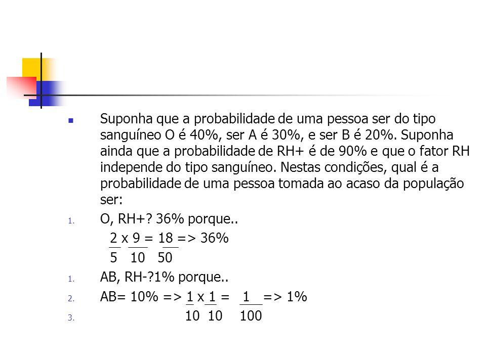 Suponha que a probabilidade de uma pessoa ser do tipo sanguíneo O é 40%, ser A é 30%, e ser B é 20%. Suponha ainda que a probabilidade de RH+ é de 90%