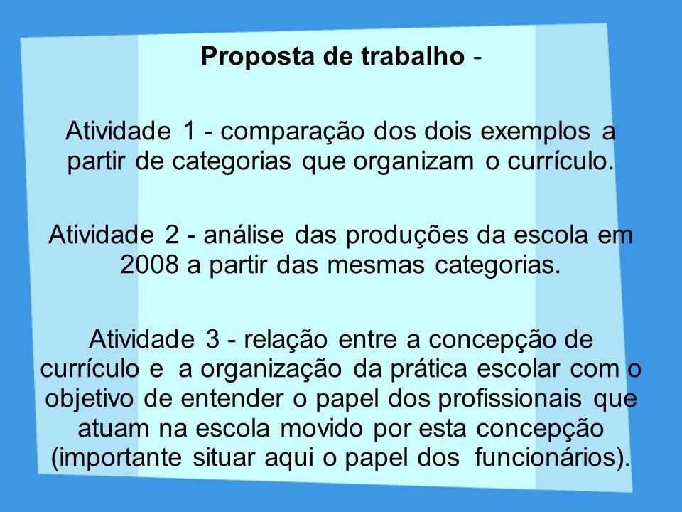 Proposta de trabalho - Atividade 1 - comparação dos dois exemplos a partir de categorias que organizam o currículo. Atividade 2 - análise das produçõe