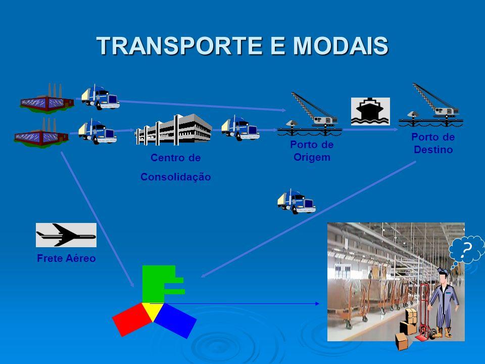Centro de Consolidação Porto de Origem Porto de Destino Frete Aéreo TRANSPORTE E MODAIS