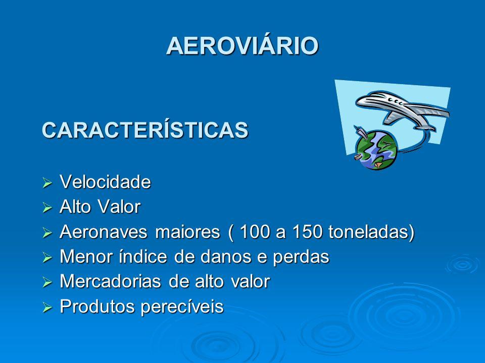 CARACTERÍSTICAS Velocidade Velocidade Alto Valor Alto Valor Aeronaves maiores ( 100 a 150 toneladas) Aeronaves maiores ( 100 a 150 toneladas) Menor ín