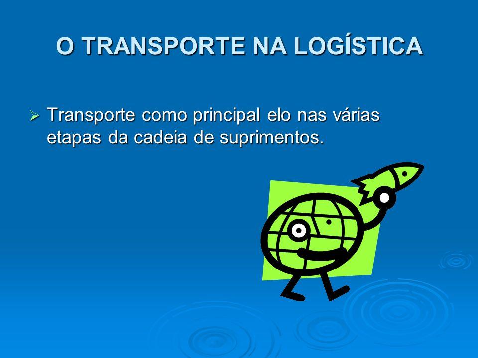 O TRANSPORTE NA LOGÍSTICA Transporte como principal elo nas várias etapas da cadeia de suprimentos. Transporte como principal elo nas várias etapas da