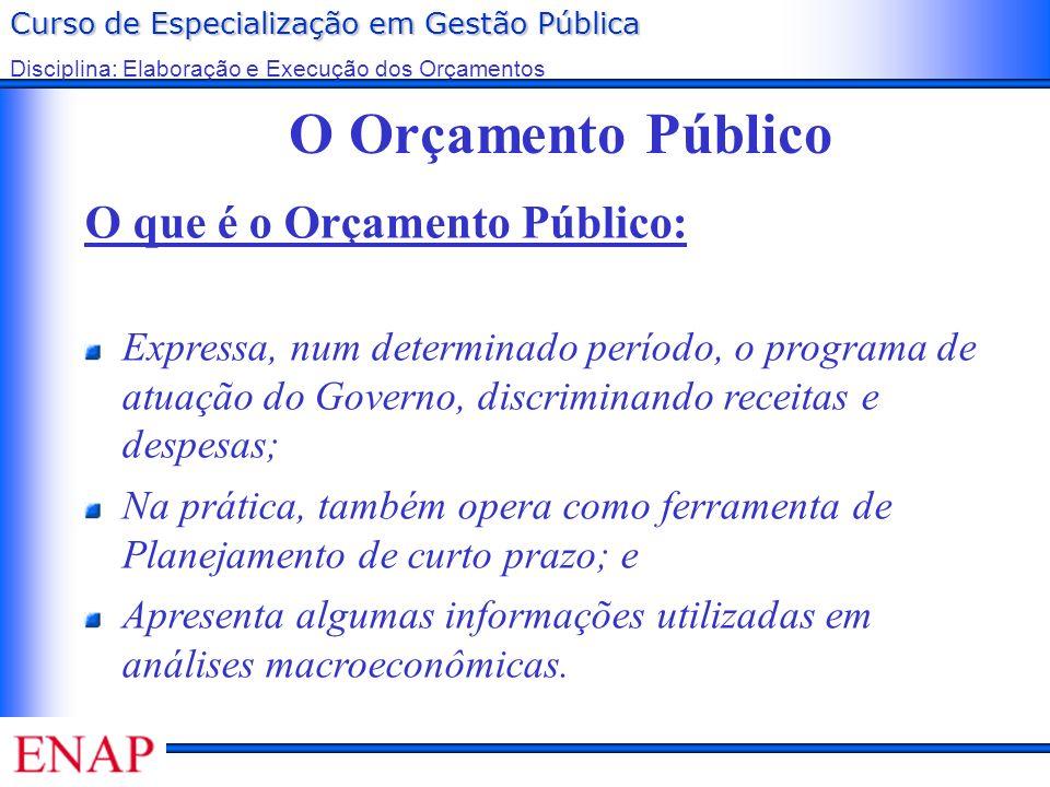 Curso de Especialização em Gestão Pública Disciplina: Elaboração e Execução dos Orçamentos O Orçamento Público O que é o Orçamento Público: Expressa,
