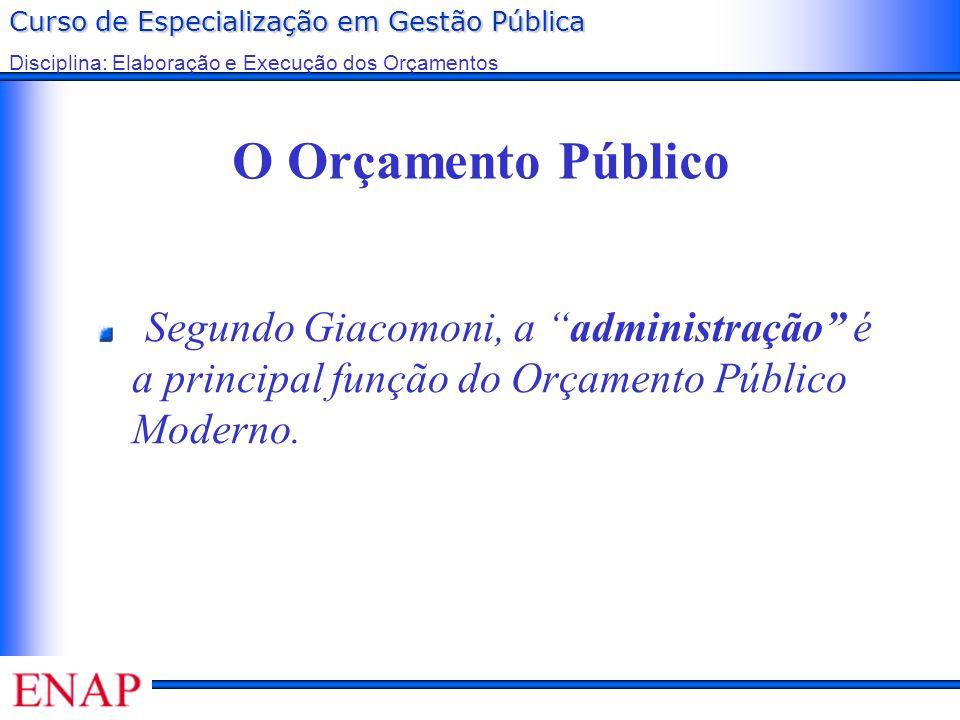 Curso de Especialização em Gestão Pública Disciplina: Elaboração e Execução dos Orçamentos O Orçamento Público Segundo Giacomoni, a administração é a