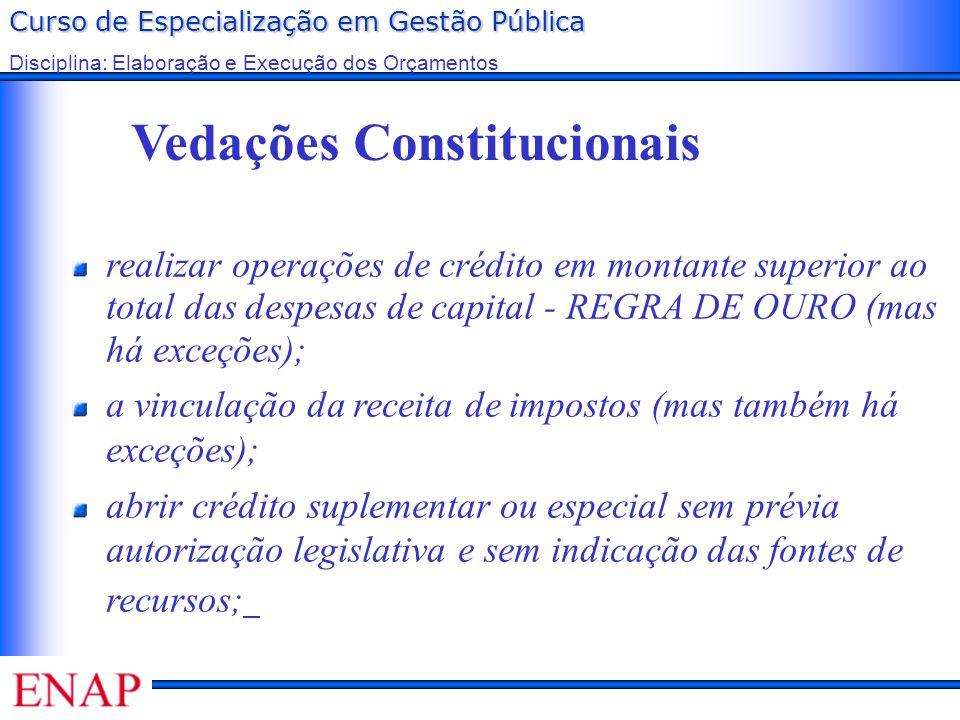 Curso de Especialização em Gestão Pública Disciplina: Elaboração e Execução dos Orçamentos Vedações Constitucionais realizar operações de crédito em m