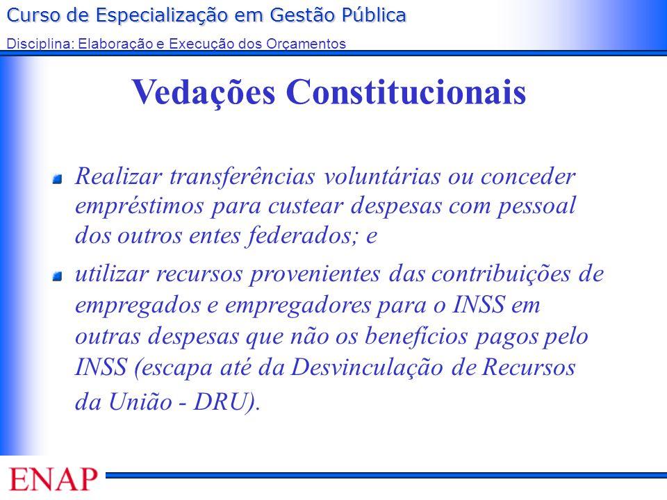 Curso de Especialização em Gestão Pública Disciplina: Elaboração e Execução dos Orçamentos Vedações Constitucionais Realizar transferências voluntária