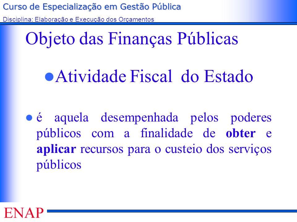 Curso de Especialização em Gestão Pública Disciplina: Elaboração e Execução dos Orçamentos Objeto das Finanças Públicas Atividade Fiscal do Estado Obter - Política Tributária; Aplicar – Política Orçamentária.