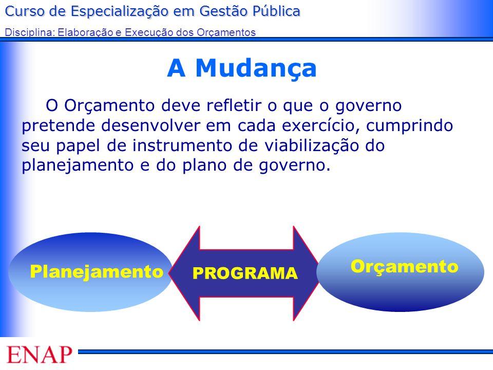 Curso de Especialização em Gestão Pública Disciplina: Elaboração e Execução dos Orçamentos A Mudança O Orçamento deve refletir o que o governo pretend