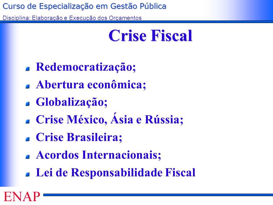 Curso de Especialização em Gestão Pública Disciplina: Elaboração e Execução dos Orçamentos Crise Fiscal Redemocratização; Abertura econômica; Globaliz
