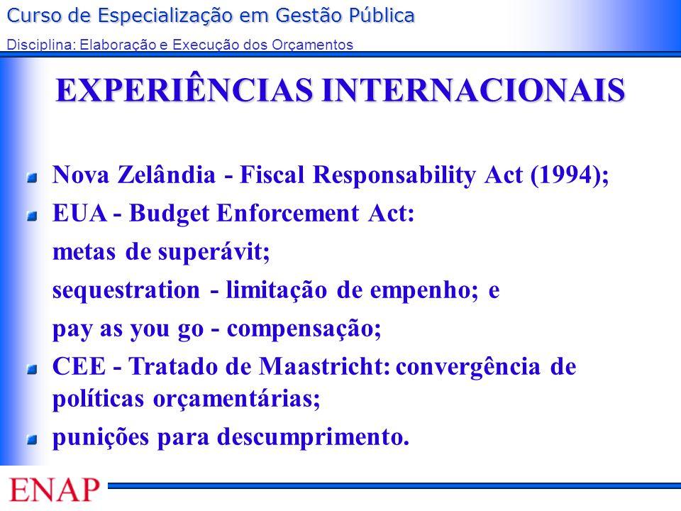 Curso de Especialização em Gestão Pública Disciplina: Elaboração e Execução dos Orçamentos EXPERIÊNCIAS INTERNACIONAIS Nova Zelândia - Fiscal Responsa