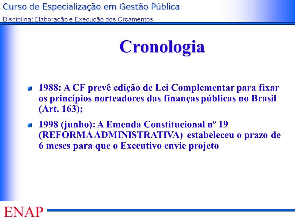 Curso de Especialização em Gestão Pública Disciplina: Elaboração e Execução dos OrçamentosCronologia 1988: A CF prevê edição de Lei Complementar para