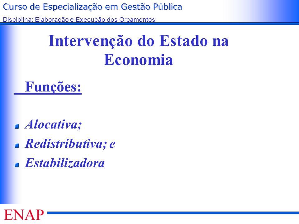 Curso de Especialização em Gestão Pública Disciplina: Elaboração e Execução dos Orçamentos Intervenção do Estado na Economia Funções: Alocativa; Redis