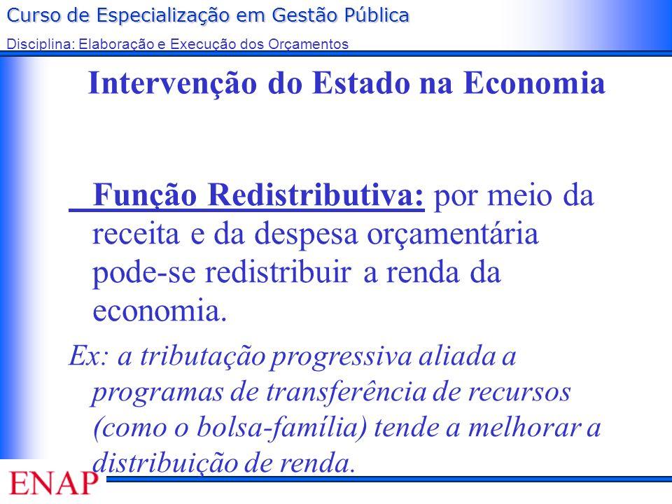 Curso de Especialização em Gestão Pública Disciplina: Elaboração e Execução dos Orçamentos Intervenção do Estado na Economia Função Redistributiva: po