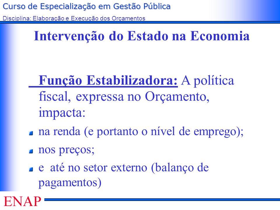 Curso de Especialização em Gestão Pública Disciplina: Elaboração e Execução dos Orçamentos Intervenção do Estado na Economia Função Estabilizadora: A