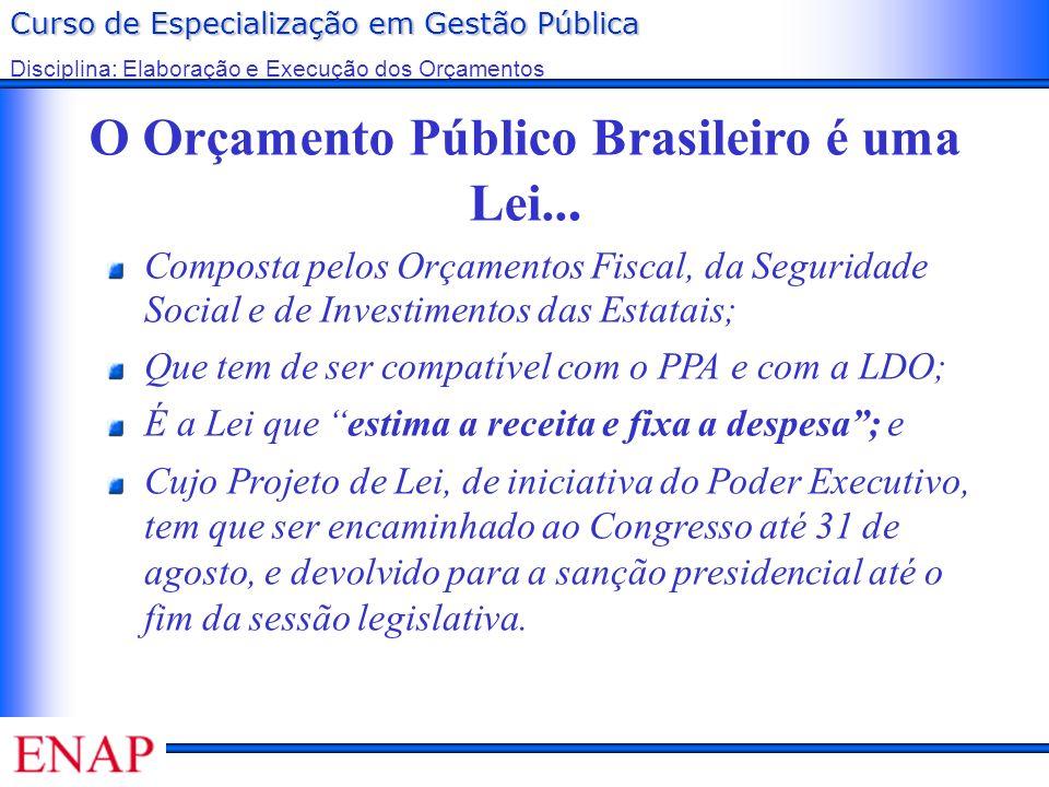 Curso de Especialização em Gestão Pública Disciplina: Elaboração e Execução dos Orçamentos O Orçamento Público Brasileiro é uma Lei... Composta pelos