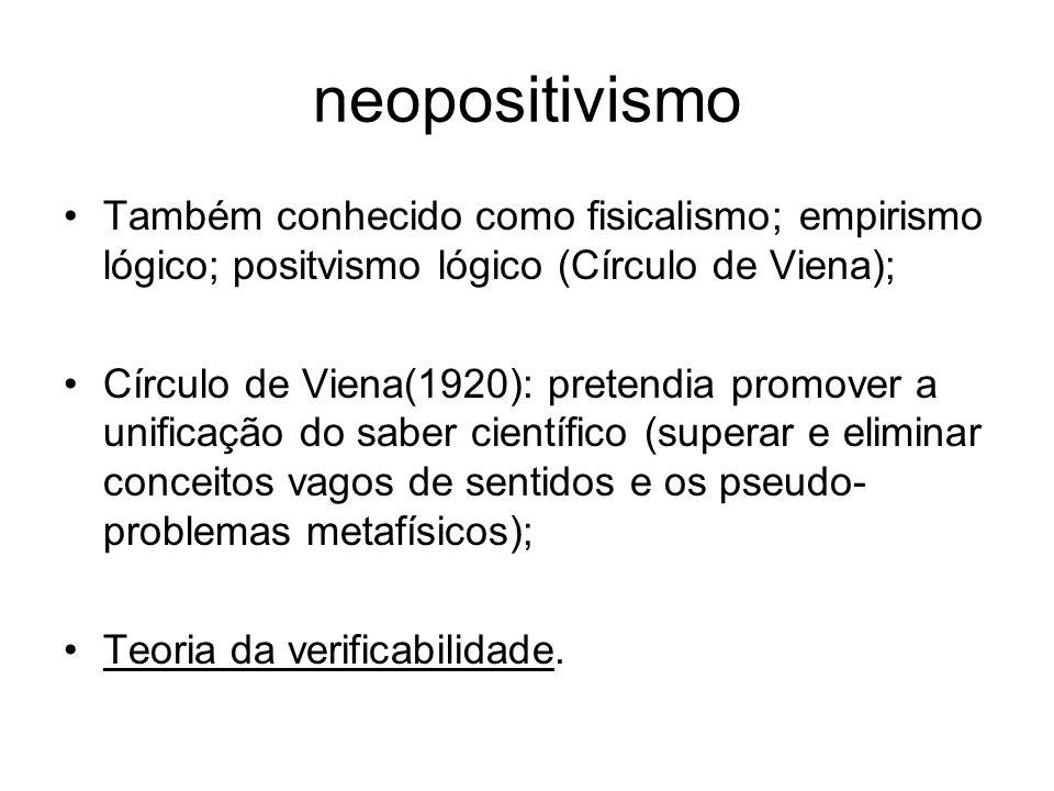 neopositivismo Também conhecido como fisicalismo; empirismo lógico; positvismo lógico (Círculo de Viena); Círculo de Viena(1920): pretendia promover a