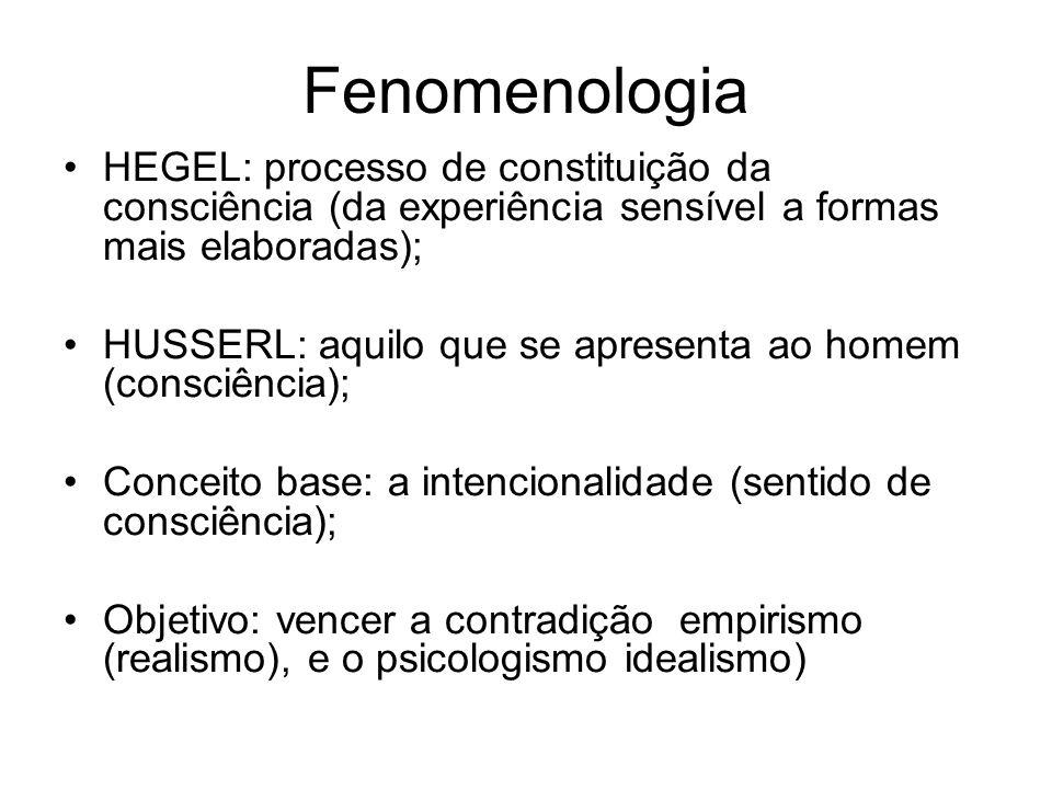 Fenomenologia HEGEL: processo de constituição da consciência (da experiência sensível a formas mais elaboradas); HUSSERL: aquilo que se apresenta ao h