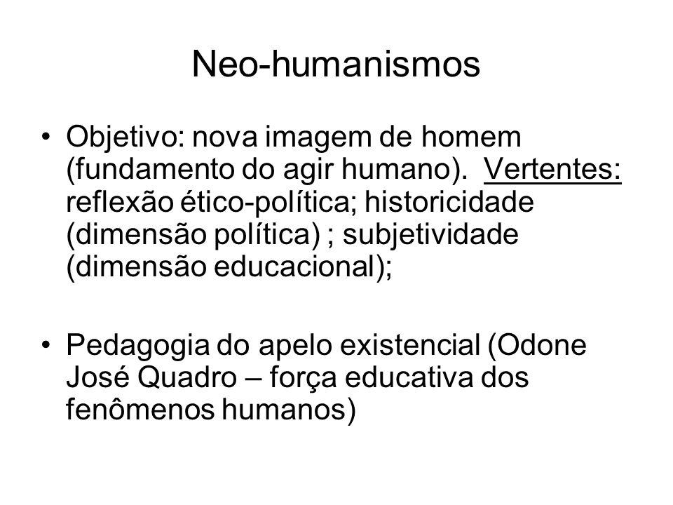 Neo-humanismos Objetivo: nova imagem de homem (fundamento do agir humano). Vertentes: reflexão ético-política; historicidade (dimensão política) ; sub