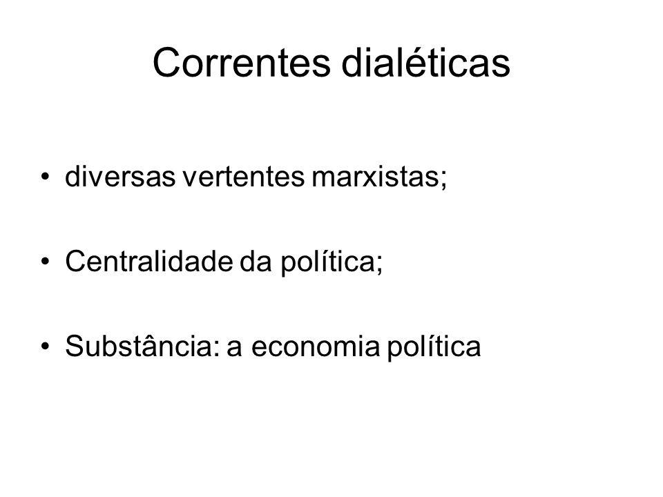 Correntes dialéticas diversas vertentes marxistas; Centralidade da política; Substância: a economia política
