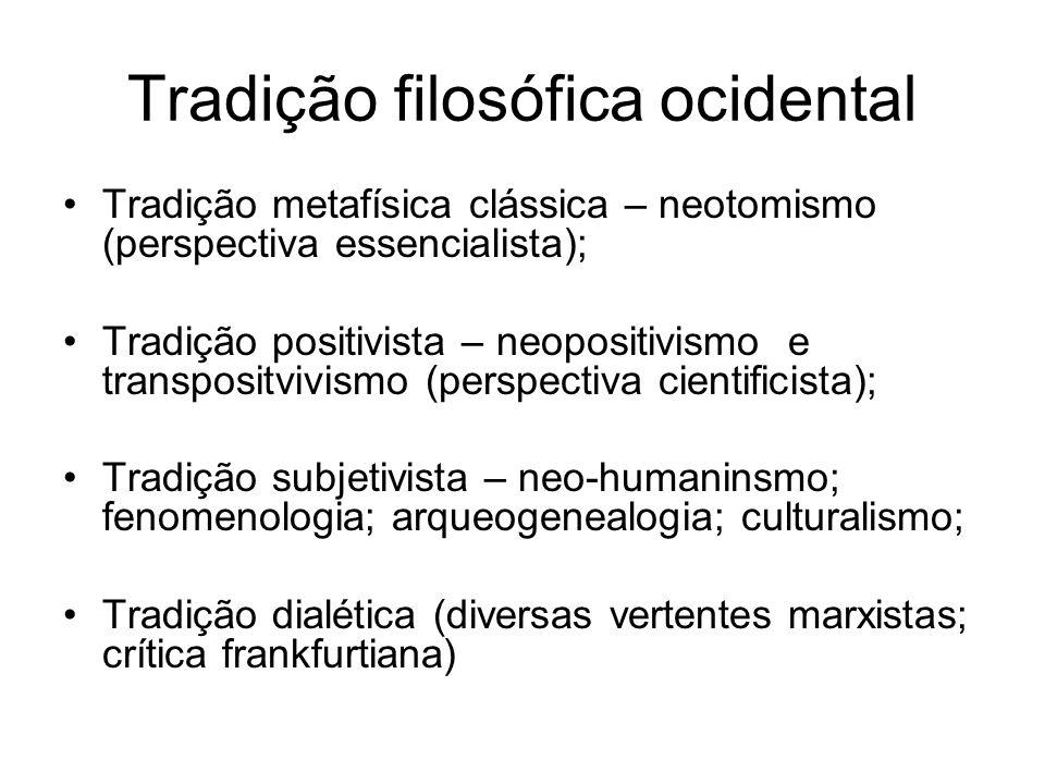 Tradição filosófica ocidental Tradição metafísica clássica – neotomismo (perspectiva essencialista); Tradição positivista – neopositivismo e transposi