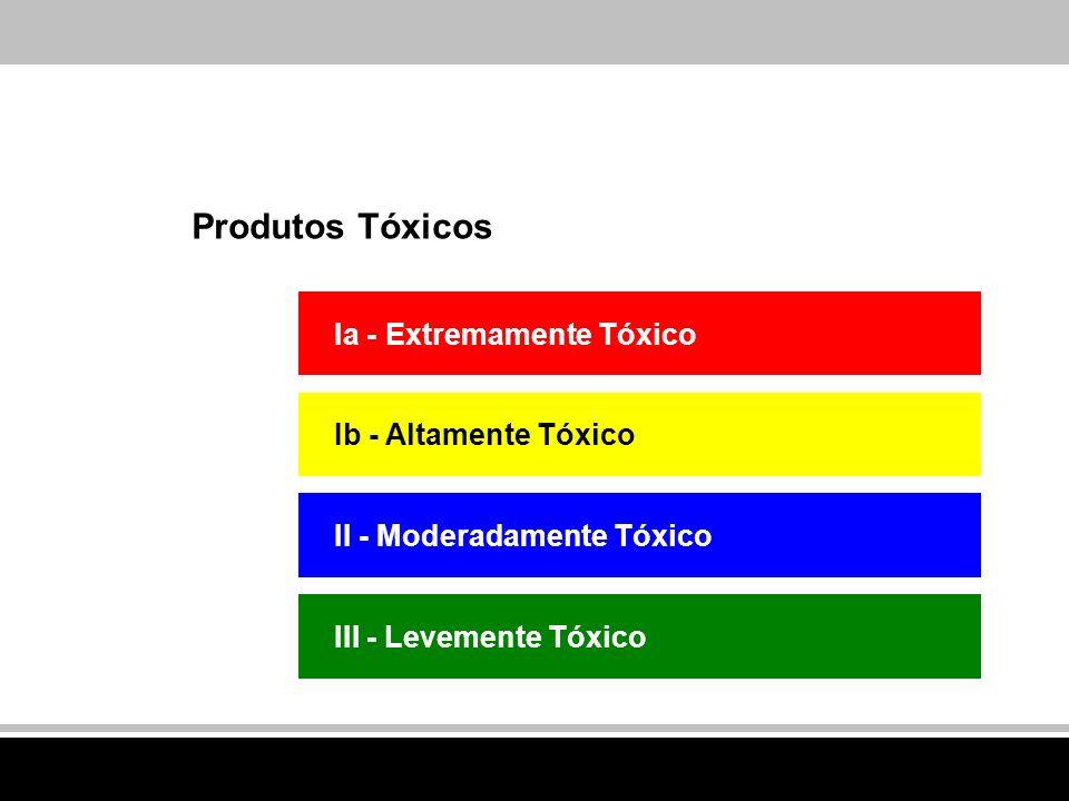 Produtos Tóxicos Ia - Extremamente Tóxico Ib - Altamente Tóxico II - Moderadamente Tóxico III - Levemente Tóxico