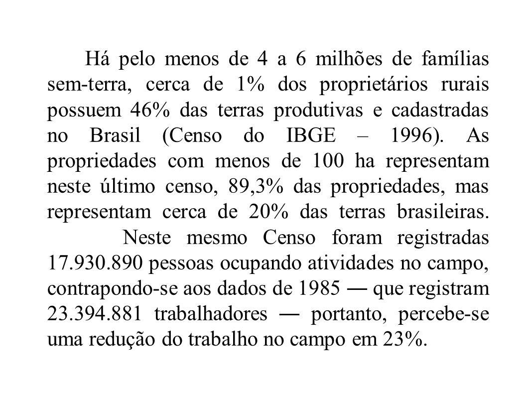 Há pelo menos de 4 a 6 milhões de famílias sem-terra, cerca de 1% dos proprietários rurais possuem 46% das terras produtivas e cadastradas no Brasil (