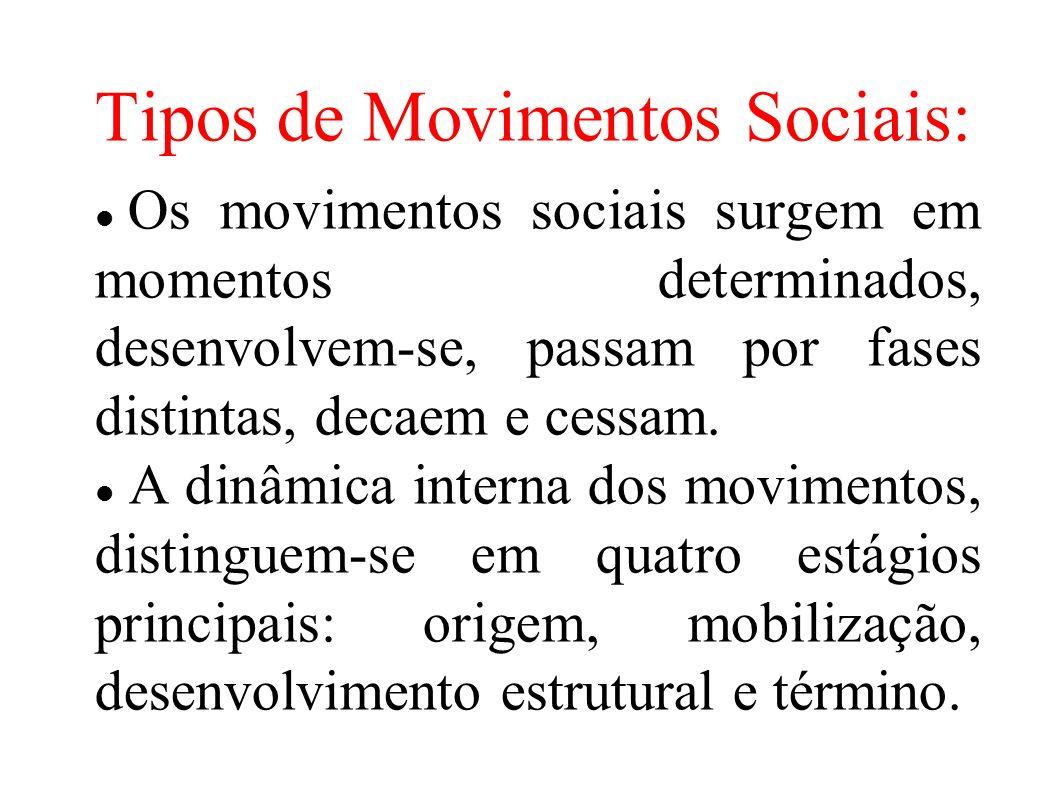 Tipos de Movimentos Sociais: Os movimentos sociais surgem em momentos determinados, desenvolvem-se, passam por fases distintas, decaem e cessam. A din