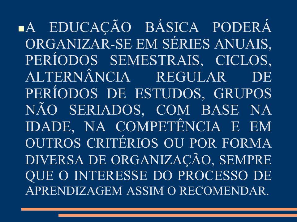 A EDUCAÇÃO BÁSICA PODERÁ ORGANIZAR-SE EM SÉRIES ANUAIS, PERÍODOS SEMESTRAIS, CICLOS, ALTERNÂNCIA REGULAR DE PERÍODOS DE ESTUDOS, GRUPOS NÃO SERIADOS, COM BASE NA IDADE, NA COMPETÊNCIA E EM OUTROS CRITÉRIOS OU POR FORMA DIVERSA DE ORGANIZAÇÃO, SEMPRE QUE O INTERESSE DO PROCESSO DE A PRENDIZAGEM ASSIM O RECOMENDAR.