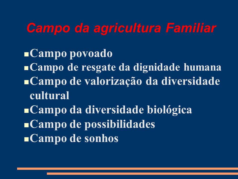 Alguns passos que podem direcionar a Educação do Campo: 1.