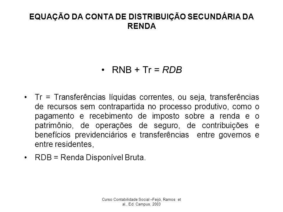 Curso Contabilidade Social –Feijó, Ramos et al., Ed. Campus, 2003 EQUAÇÃO DA CONTA DE DISTRIBUIÇÃO SECUNDÁRIA DA RENDA RNB + Tr = RDB Tr = Transferênc