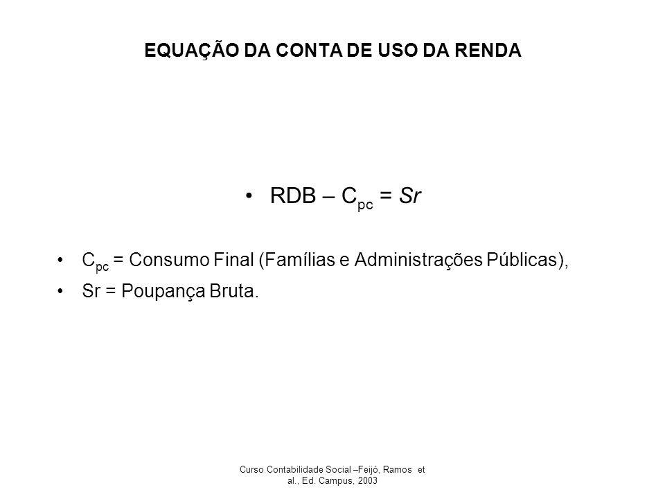 Curso Contabilidade Social –Feijó, Ramos et al., Ed. Campus, 2003 EQUAÇÃO DA CONTA DE USO DA RENDA RDB – C pc = Sr C pc = Consumo Final (Famílias e Ad