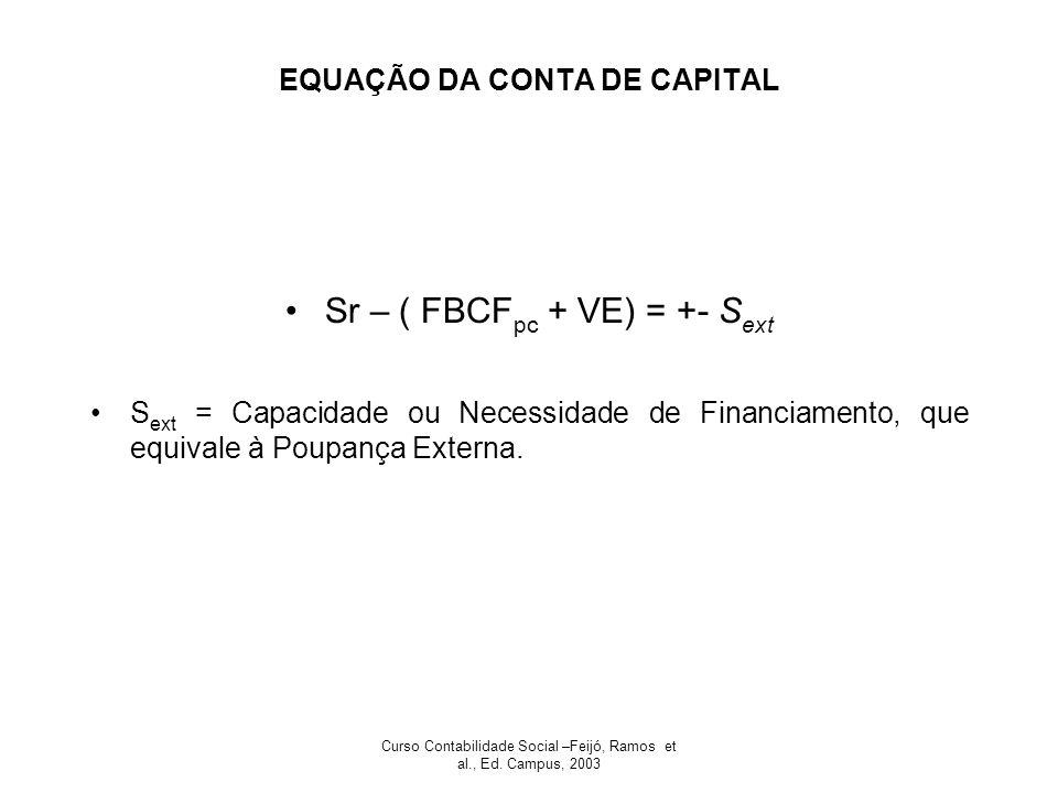 Curso Contabilidade Social –Feijó, Ramos et al., Ed. Campus, 2003 EQUAÇÃO DA CONTA DE CAPITAL Sr – ( FBCF pc + VE) = +- S ext S ext = Capacidade ou Ne