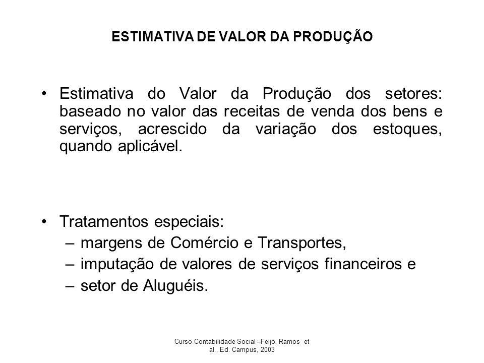 Curso Contabilidade Social –Feijó, Ramos et al., Ed. Campus, 2003 ESTIMATIVA DE VALOR DA PRODUÇÃO Estimativa do Valor da Produção dos setores: baseado
