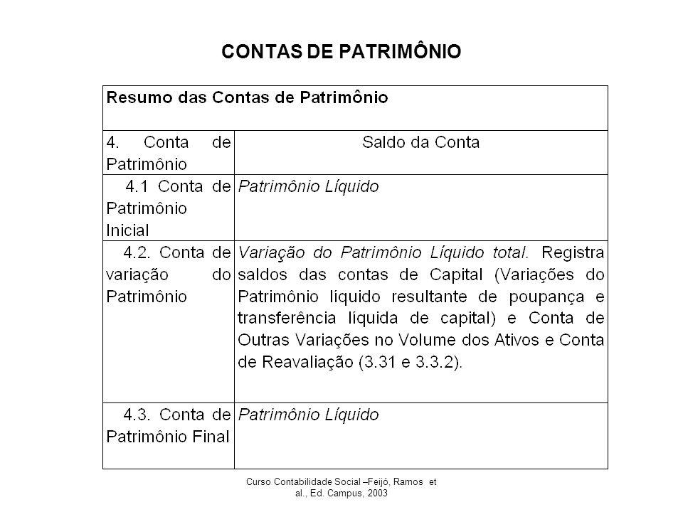 Curso Contabilidade Social –Feijó, Ramos et al., Ed. Campus, 2003 CONTAS DE PATRIMÔNIO
