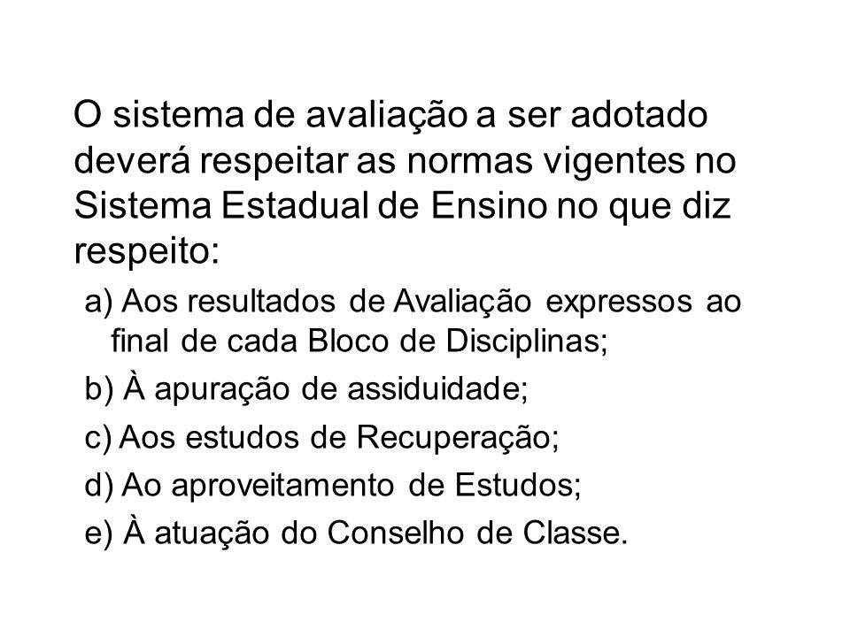 LEGISLAÇÃO LDBEN nº.9394/96 Parecer nº. 15/98 - CNE Deliberação nº.