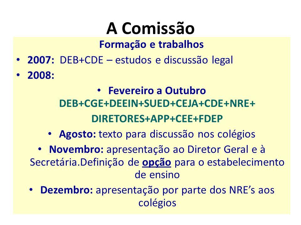 Nossos números no Paraná Índice de alunos reprovados e desistentes no Ensino Médio Regular Noturno 1º ano - 47,7% 2º ano - 34,9% 3º ano - 23,2% No diurno, os números não variam muito, apenas se invertem: há mais reprovados que desistentes.