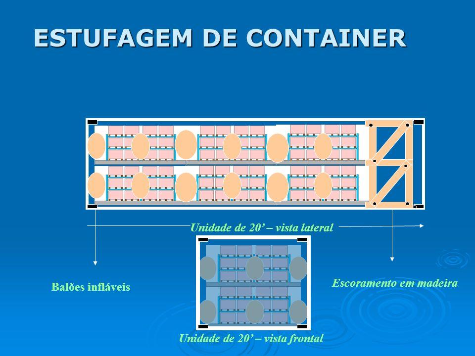 36 MULTIMODALIDADE E O CONTAINER A Multimodalidade tem um profundo e antigo relacionamento com o container, que é o melhor e mais apropriado equipamen