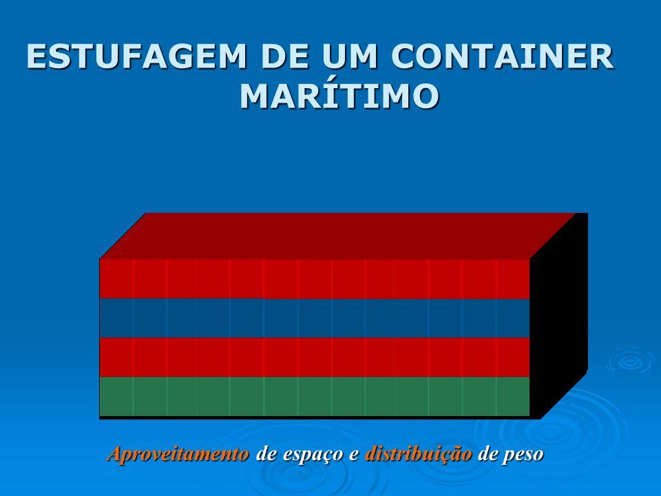 38 ESTUFAGEM DE CAFÉ Container ventilado; Limpo; Livre de odores; Sem furos (água); Preferencialmente novo; Acomoda 250 sacos de 60,5kg. Forração com
