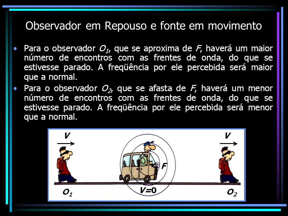 Observador em Repouso e fonte em movimento Para o observador O 1, que se aproxima de F, haverá um maior número de encontros com as frentes de onda, do