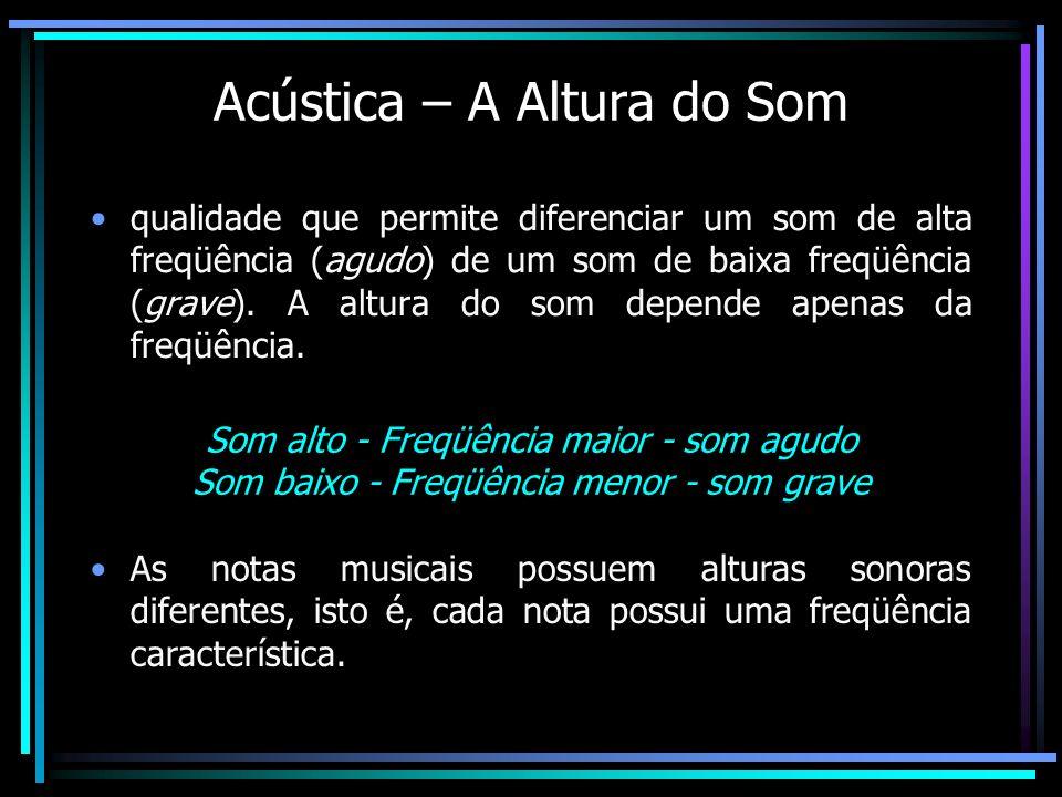 Acústica – A Altura do Som qualidade que permite diferenciar um som de alta freqüência (agudo) de um som de baixa freqüência (grave). A altura do som