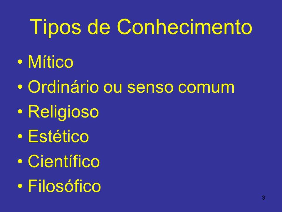 3 Tipos de Conhecimento Mítico Ordinário ou senso comum Religioso Estético Científico Filosófico