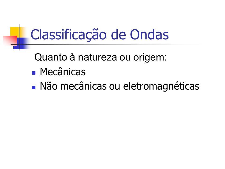 Classificação de Ondas Quanto à natureza ou origem: Mecânicas Não mecânicas ou eletromagnéticas