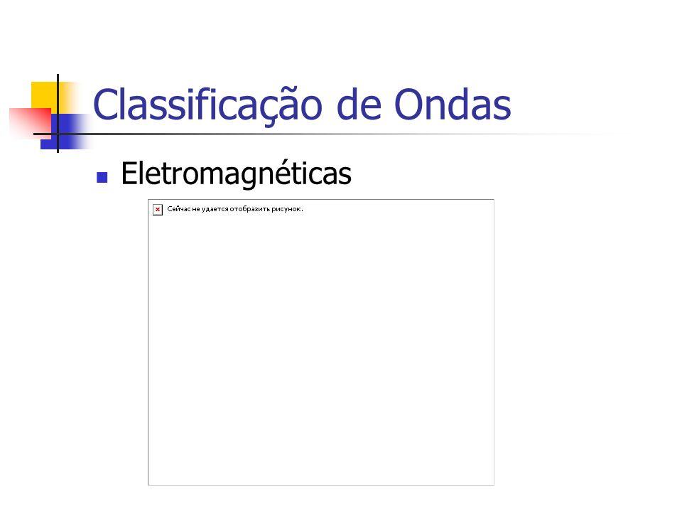 Classificação de Ondas Eletromagnéticas