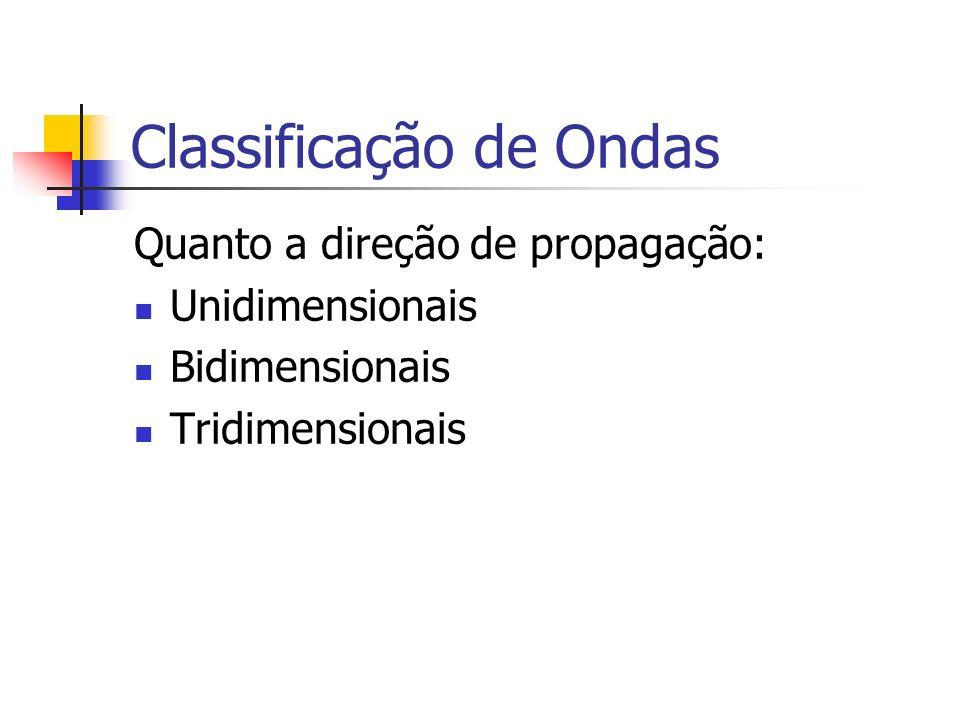 Classificação de Ondas Quanto a direção de propagação: Unidimensionais Bidimensionais Tridimensionais