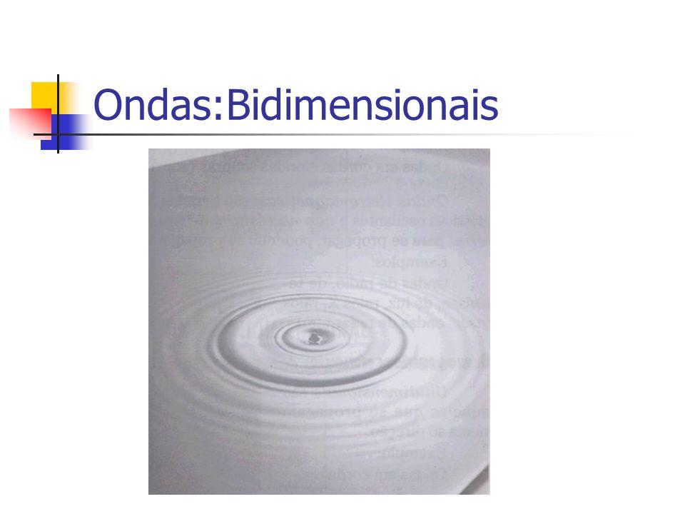 Ondas:Bidimensionais