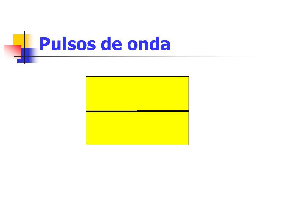 Ondas Periódicas Considere uma pessoa executando um movimento vertical de sobe-e- desce na extremidade livre da corda indicada na figura, em intervalos de tempo iguais.